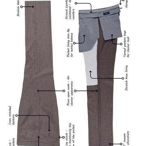Ballin Anatomy Of A Pant Ballin